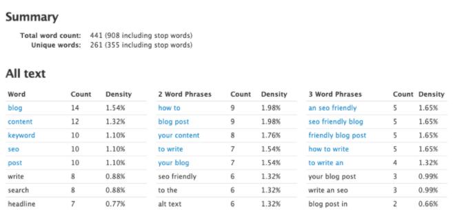 keyword-density-report-example
