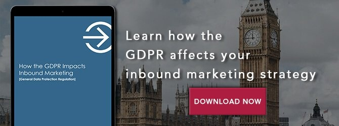 how the GDPR affects inbound marketing
